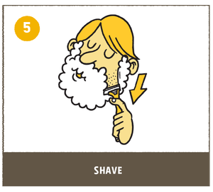shave with the grain start shaving