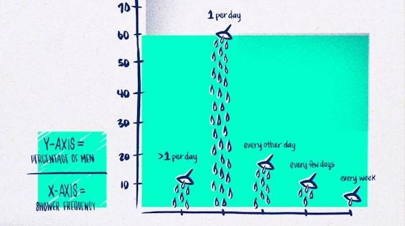 showering_v3